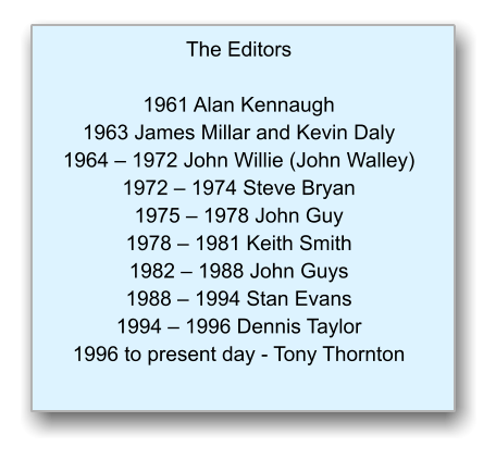 The Editors  1961 Alan Kennaugh  1963 James Millar and Kevin Daly  1964 – 1972 John Willie (John Walley)  1972 – 1974 Steve Bryan 1975 – 1978 John Guy 1978 – 1981 Keith Smith 1982 – 1988 John Guys 1988 – 1994 Stan Evans 1994 – 1996 Dennis Taylor 1996 to present day - Tony Thornton